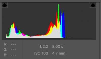 ND 64 - 6 Stops - histograma