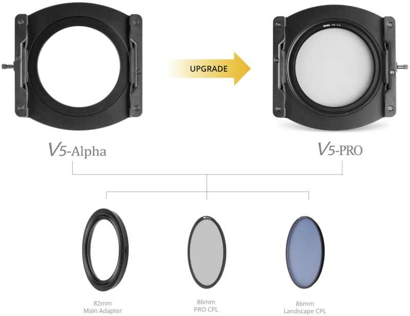 Upgrade v5 alpha to v5Pro